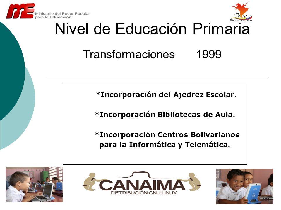 Nivel de Educación Primaria Transformaciones 1999 *Incorporación de Centros de Recursos de Aprendizaje.