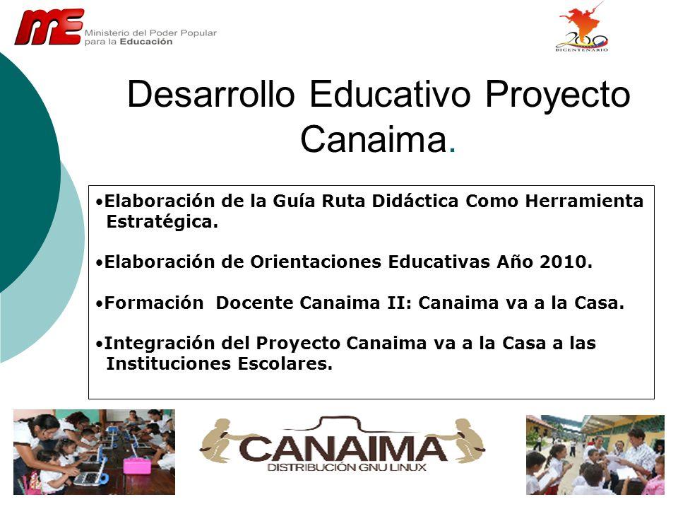 Desarrollo Educativo Docente Rompe con la enseñanza tradicional.