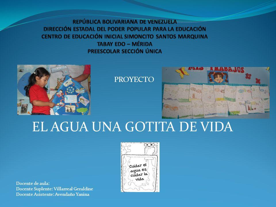 PROYECTO EL AGUA UNA GOTITA DE VIDA Docente de aula: Docente Suplente: Villarreal Geraldine Docente Asistente: Avendaño Yanina