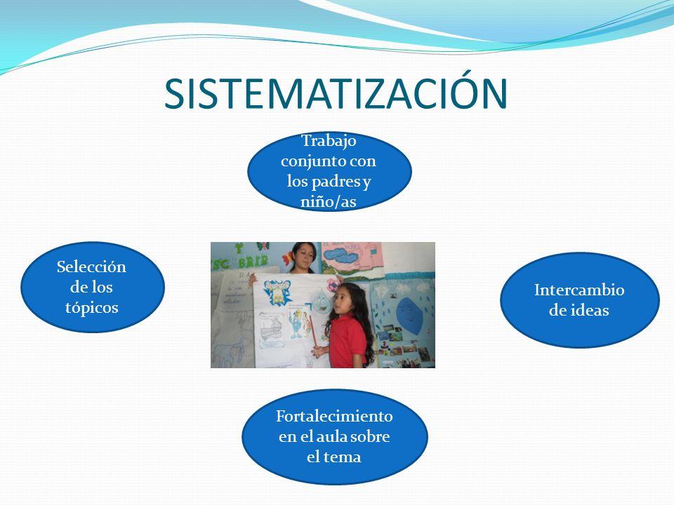 SISTEMATIZACIÓN Trabajo conjunto con los padres y niño/as Selección de los tópicos Fortalecimiento en el aula sobre el tema Intercambio de ideas