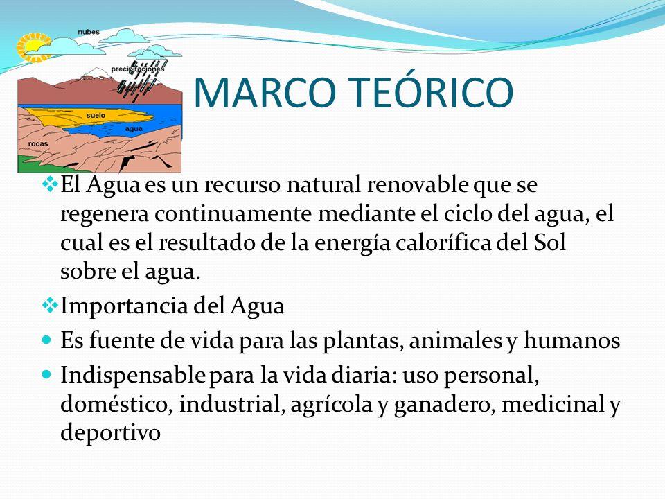 MARCO TEÓRICO El Agua es un recurso natural renovable que se regenera continuamente mediante el ciclo del agua, el cual es el resultado de la energía