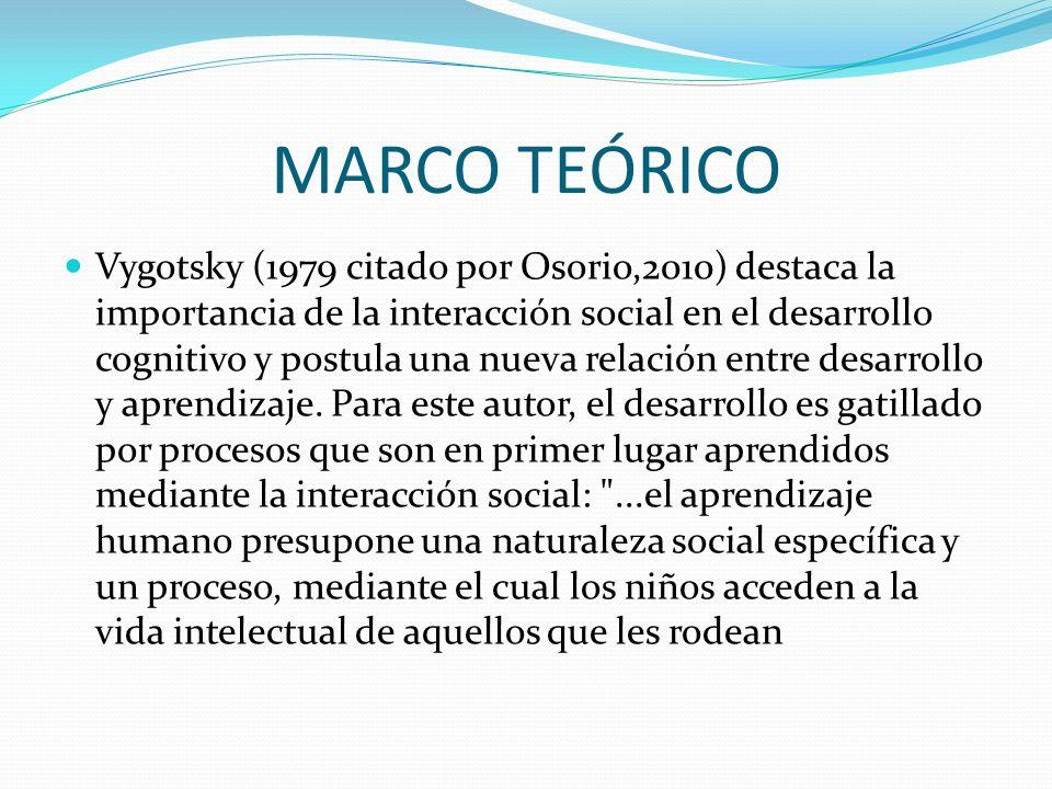 MARCO TEÓRICO Vygotsky (1979 citado por Osorio,2010) destaca la importancia de la interacción social en el desarrollo cognitivo y postula una nueva re