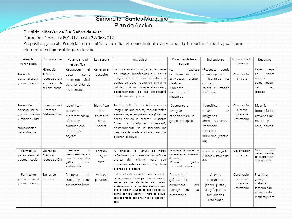 Simoncito Santos Marquina Plan de Acci ó n Dirigido: niños/as de 3 a 5 años de edad Duración: Desde 7/05/2012 hasta 22/06/2012 Propósito general: Prop