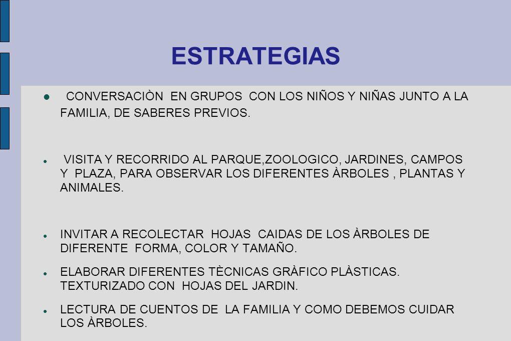 PROPONER LA ELABORACIÒN DEL ÀRBOL GENEALÒGICO.ENTONAR CANCIONES ALUSIVAS AL TEMA.