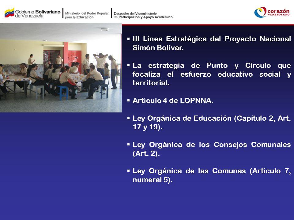 III Línea Estratégica del Proyecto Nacional Simón Bolívar. La estrategia de Punto y Círculo que focaliza el esfuerzo educativo social y territorial. A