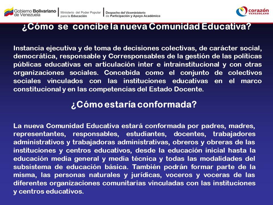 ¿Cómo se concibe la nueva Comunidad Educativa? Instancia ejecutiva y de toma de decisiones colectivas, de carácter social, democrática, responsable y