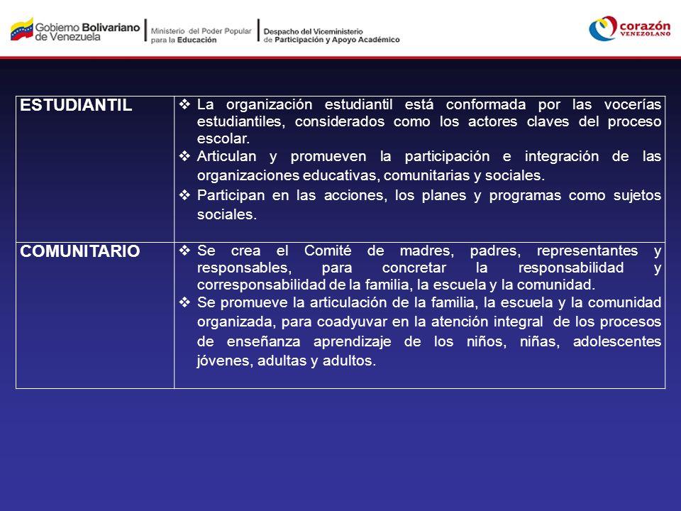 ASPECTOS PROPOSITIVOS DE LA PROPUESTA Democratizar la gestión escolar con base en el modelo sociopolítico de la democracia participativa y protagónica, establecida en nuestra Constitución de la República Bolivariana de Venezuela (1999).