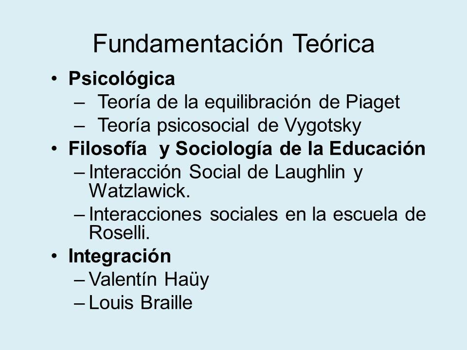 Fundamentación Teórica Psicológica –Teoría de la equilibración de Piaget – Teoría psicosocial de Vygotsky Filosofía y Sociología de la Educación –Inte