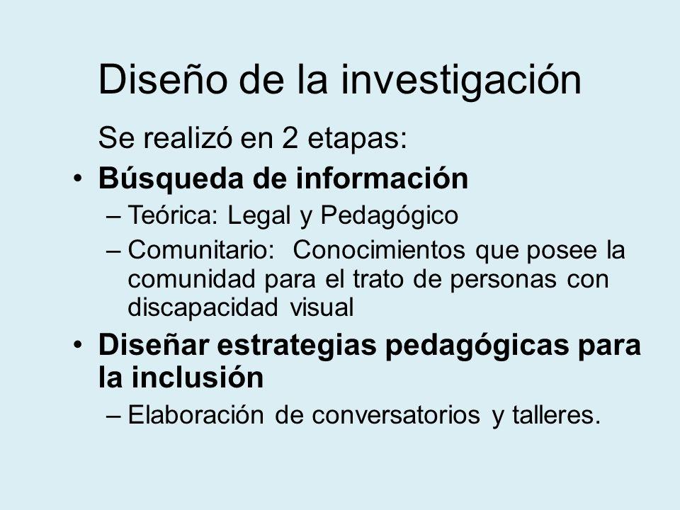 Diseño de la investigación Se realizó en 2 etapas: Búsqueda de información –Teórica: Legal y Pedagógico –Comunitario: Conocimientos que posee la comun