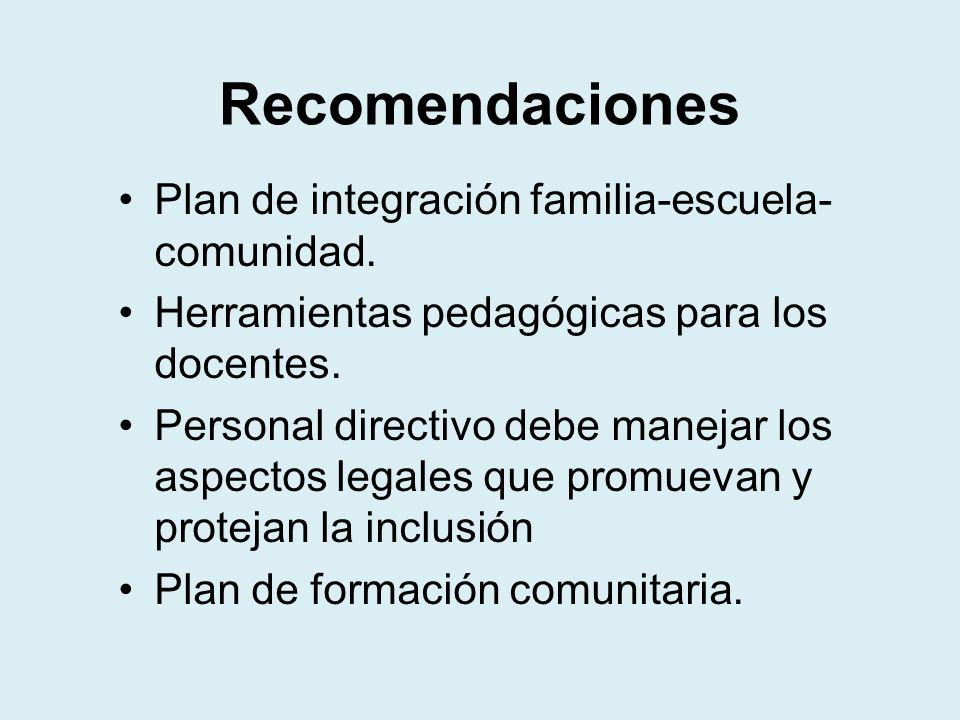 Recomendaciones Plan de integración familia-escuela- comunidad. Herramientas pedagógicas para los docentes. Personal directivo debe manejar los aspect