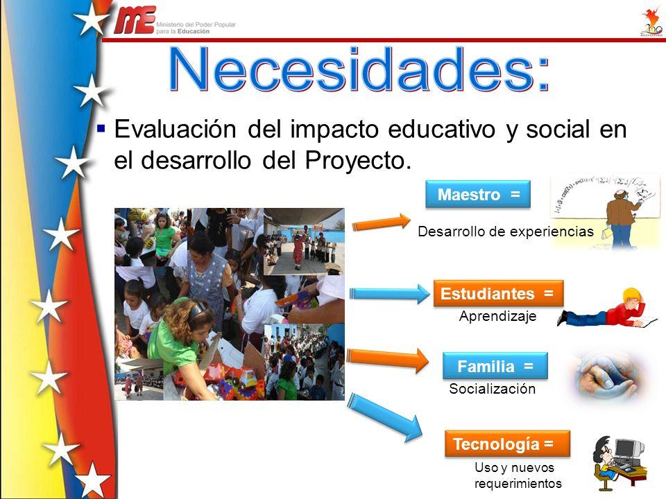 Evaluación del impacto educativo y social en el desarrollo del Proyecto. Maestro = Desarrollo de experiencias Estudiantes = Aprendizaje Familia = Soci