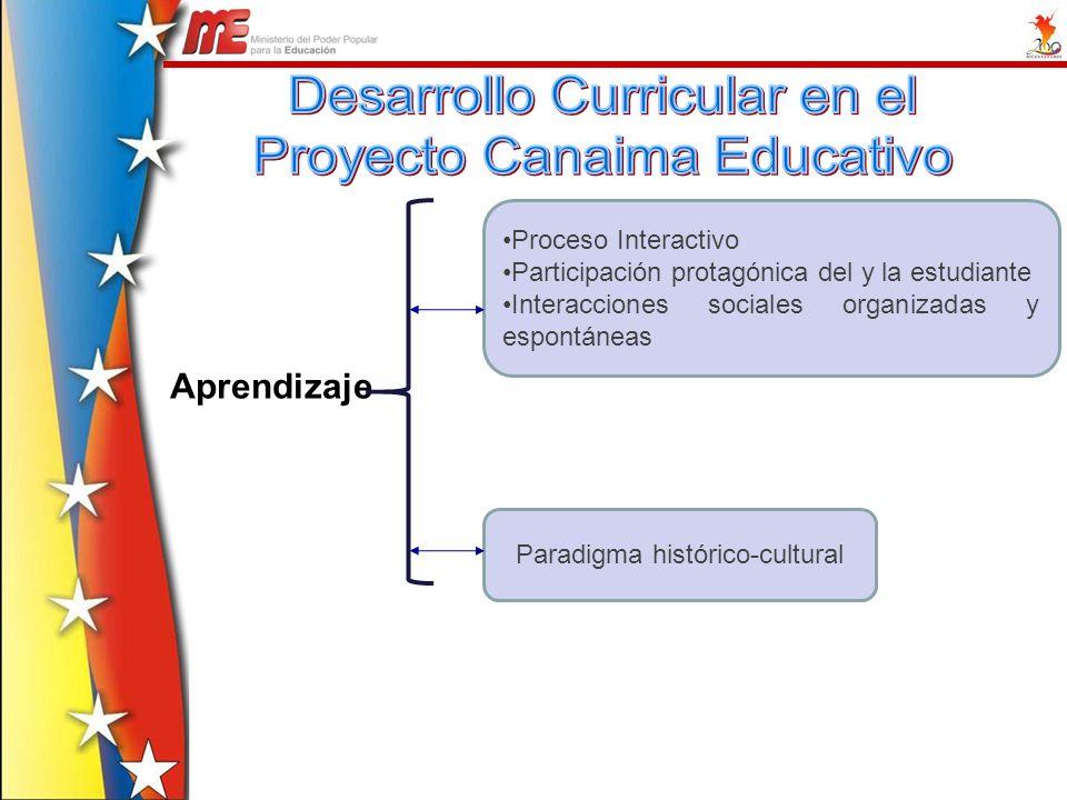 Aprendizaje Proceso Interactivo Participación protagónica del y la estudiante Interacciones sociales organizadas y espontáneas Paradigma histórico-cul