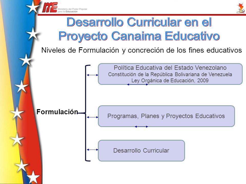 Formulación Política Educativa del Estado Venezolano Constitución de la República Bolivariana de Venezuela Ley Orgánica de Educación, 2009 Programas,
