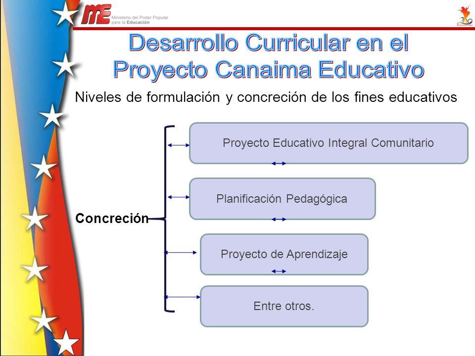Concreción Proyecto Educativo Integral Comunitario Planificación Pedagógica Niveles de formulación y concreción de los fines educativos Proyecto de Ap