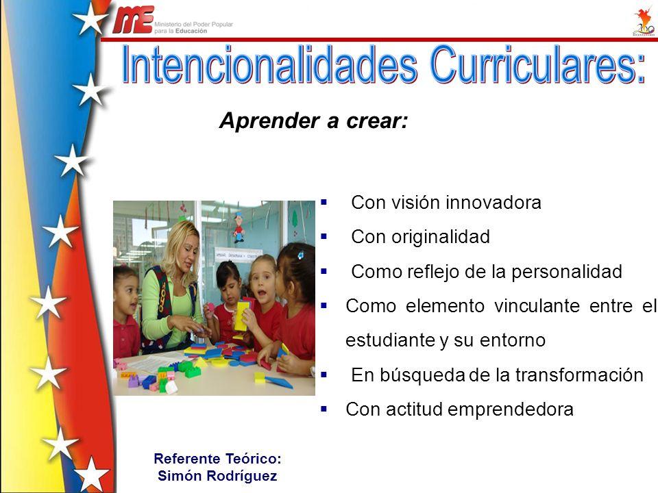 Aprender a crear: Con visión innovadora Con originalidad Como reflejo de la personalidad Como elemento vinculante entre el estudiante y su entorno En