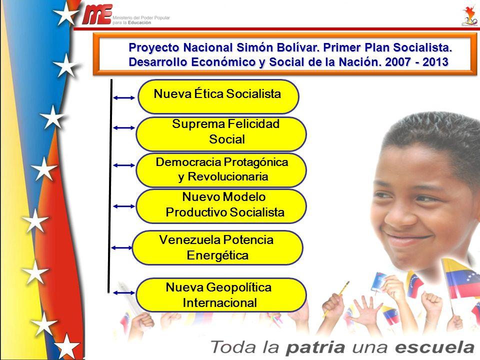 Proyecto Nacional Simón Bolívar. Primer Plan Socialista. Desarrollo Económico y Social de la Nación. 2007 - 2013 Nueva Ética Socialista Suprema Felici