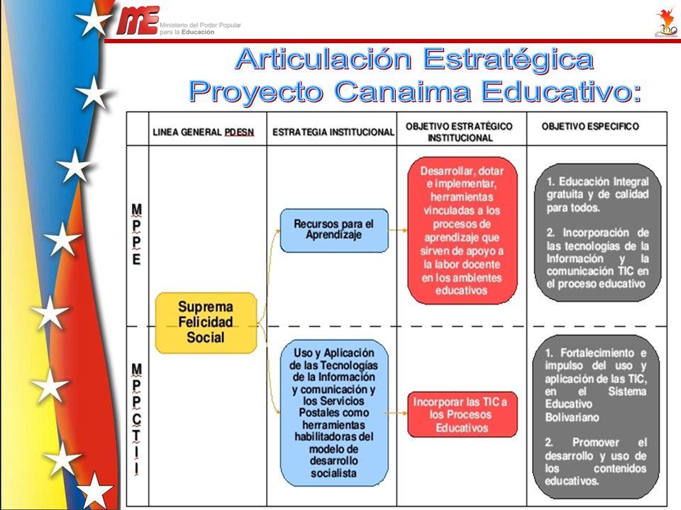 La suprema felicidad Social, como línea estratégica del Proyecto Nacional Simón Bolívar, que procura la construcción de una estructura social incluyente bajo un nuevo modelo social, productivo, humanista y endógeno.
