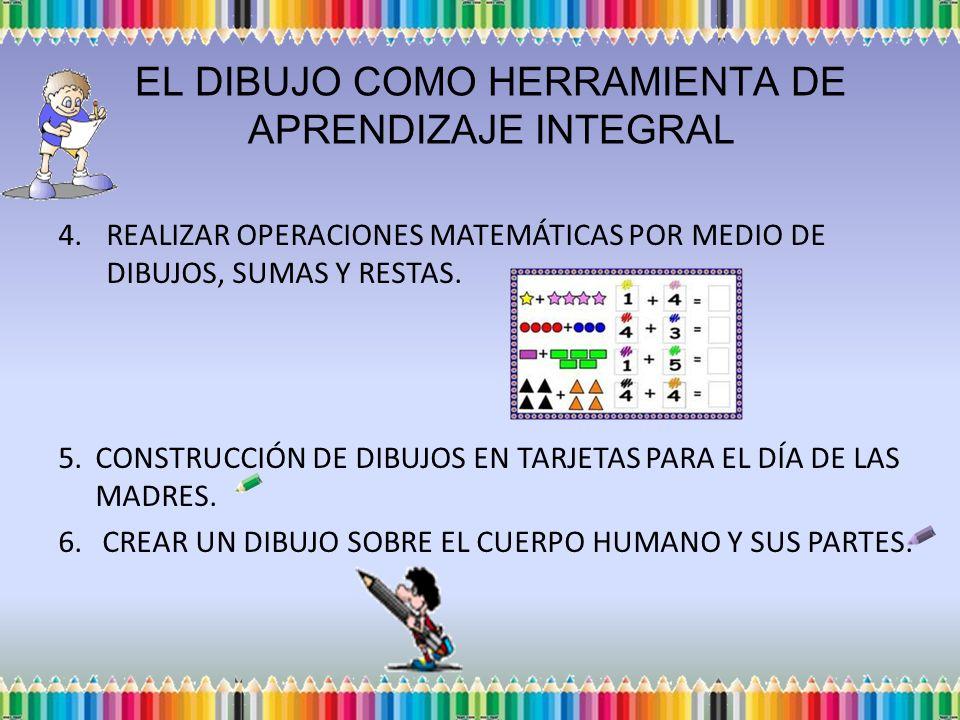 EL DIBUJO COMO HERRAMIENTA DE APRENDIZAJE INTEGRAL 4.REALIZAR OPERACIONES MATEMÁTICAS POR MEDIO DE DIBUJOS, SUMAS Y RESTAS. 5.CONSTRUCCIÓN DE DIBUJOS