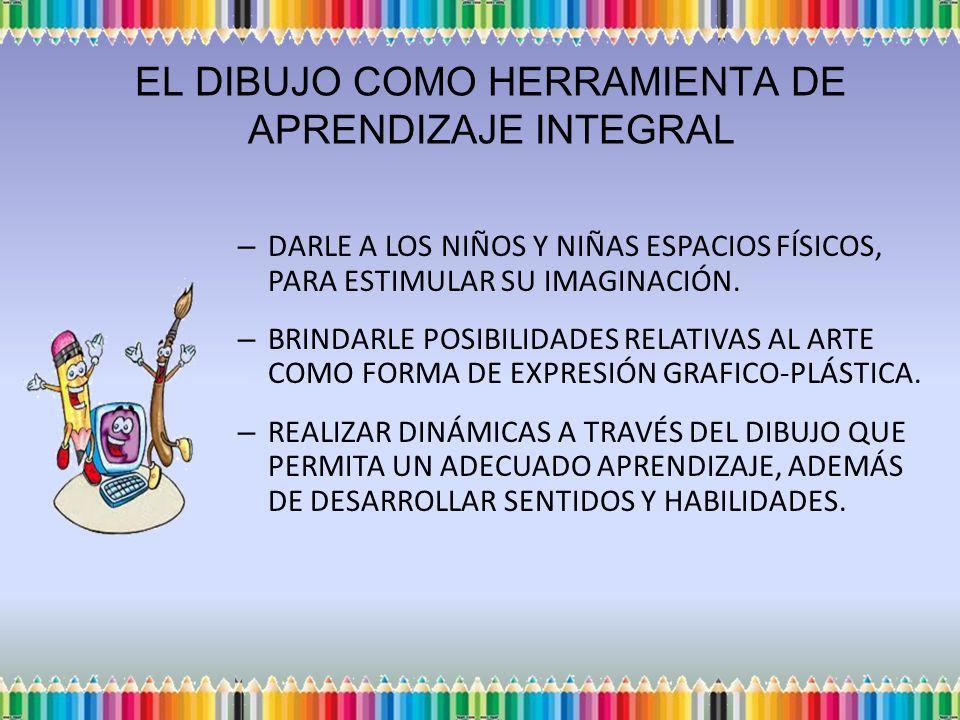 EL DIBUJO COMO HERRAMIENTA DE APRENDIZAJE INTEGRAL – DARLE A LOS NIÑOS Y NIÑAS ESPACIOS FÍSICOS, PARA ESTIMULAR SU IMAGINACIÓN. – BRINDARLE POSIBILIDA