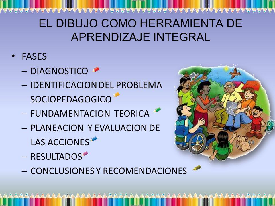 EL DIBUJO COMO HERRAMIENTA DE APRENDIZAJE INTEGRAL FASES – DIAGNOSTICO – IDENTIFICACION DEL PROBLEMA SOCIOPEDAGOGICO – FUNDAMENTACION TEORICA – PLANEA