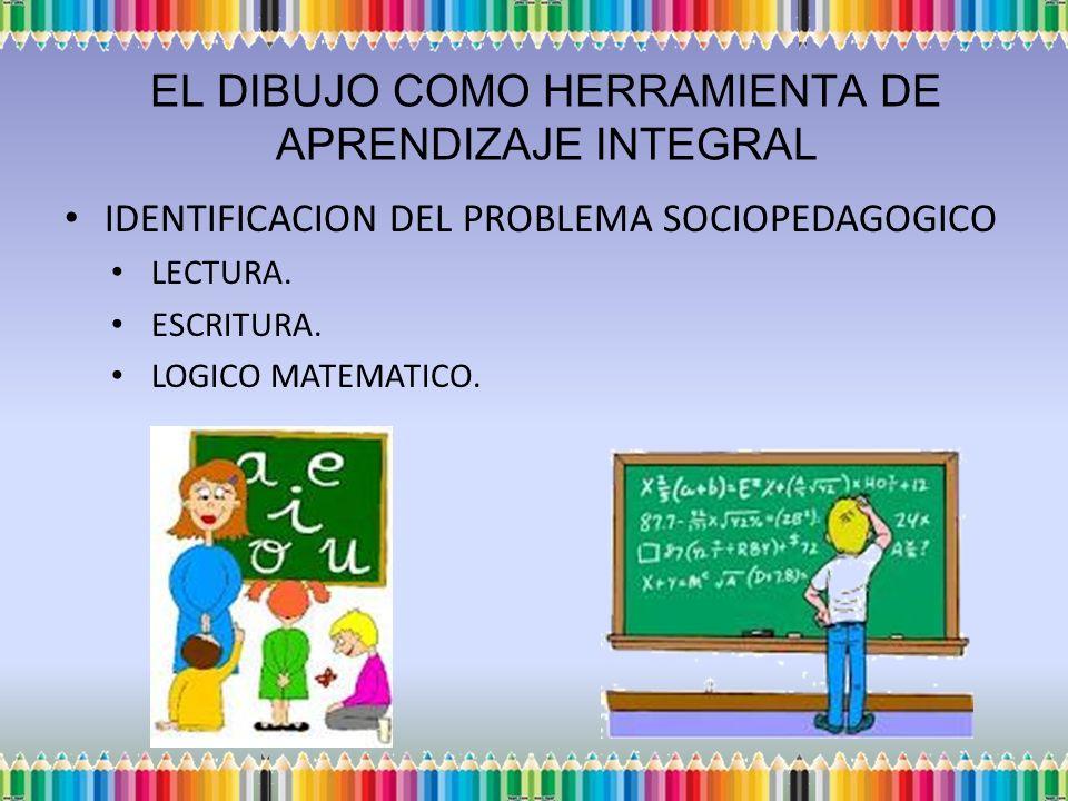 EL DIBUJO COMO HERRAMIENTA DE APRENDIZAJE INTEGRAL IDENTIFICACION DEL PROBLEMA SOCIOPEDAGOGICO LECTURA. ESCRITURA. LOGICO MATEMATICO.