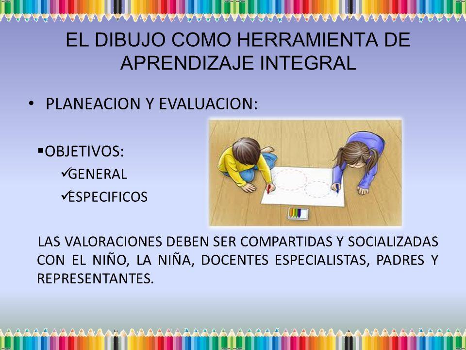 EL DIBUJO COMO HERRAMIENTA DE APRENDIZAJE INTEGRAL PLANEACION Y EVALUACION: OBJETIVOS: GENERAL ESPECIFICOS LAS VALORACIONES DEBEN SER COMPARTIDAS Y SO