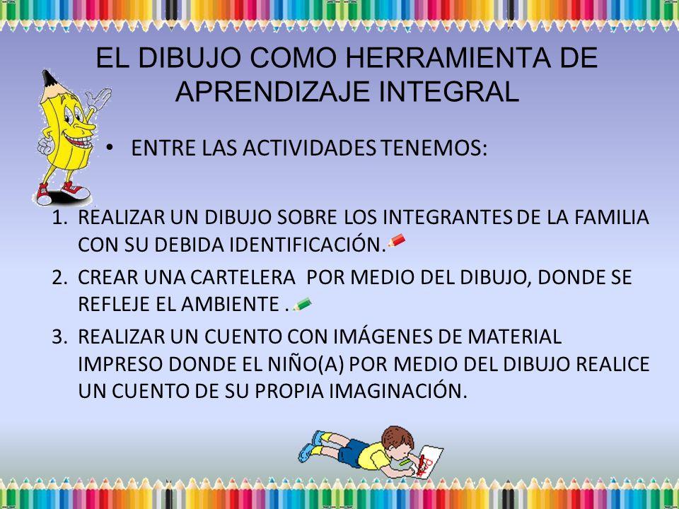 EL DIBUJO COMO HERRAMIENTA DE APRENDIZAJE INTEGRAL ENTRE LAS ACTIVIDADES TENEMOS: 1.REALIZAR UN DIBUJO SOBRE LOS INTEGRANTES DE LA FAMILIA CON SU DEBI
