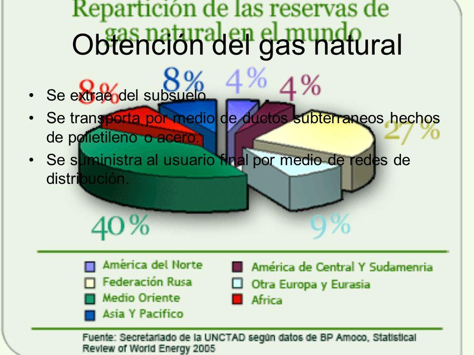 Obtención del gas natural Se extrae del subsuelo. Se transporta por medio de ductos subterraneos hechos de polietileno o acero. Se suministra al usuar