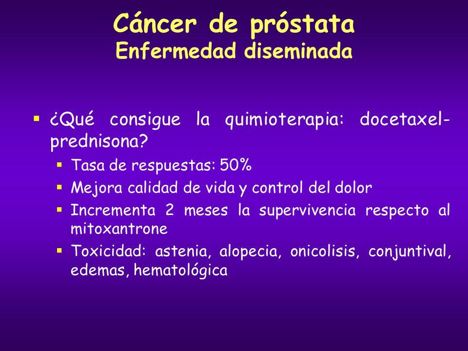 Cáncer de próstata Enfermedad diseminada ¿Qué consigue la quimioterapia: docetaxel- prednisona? Tasa de respuestas: 50% Mejora calidad de vida y contr
