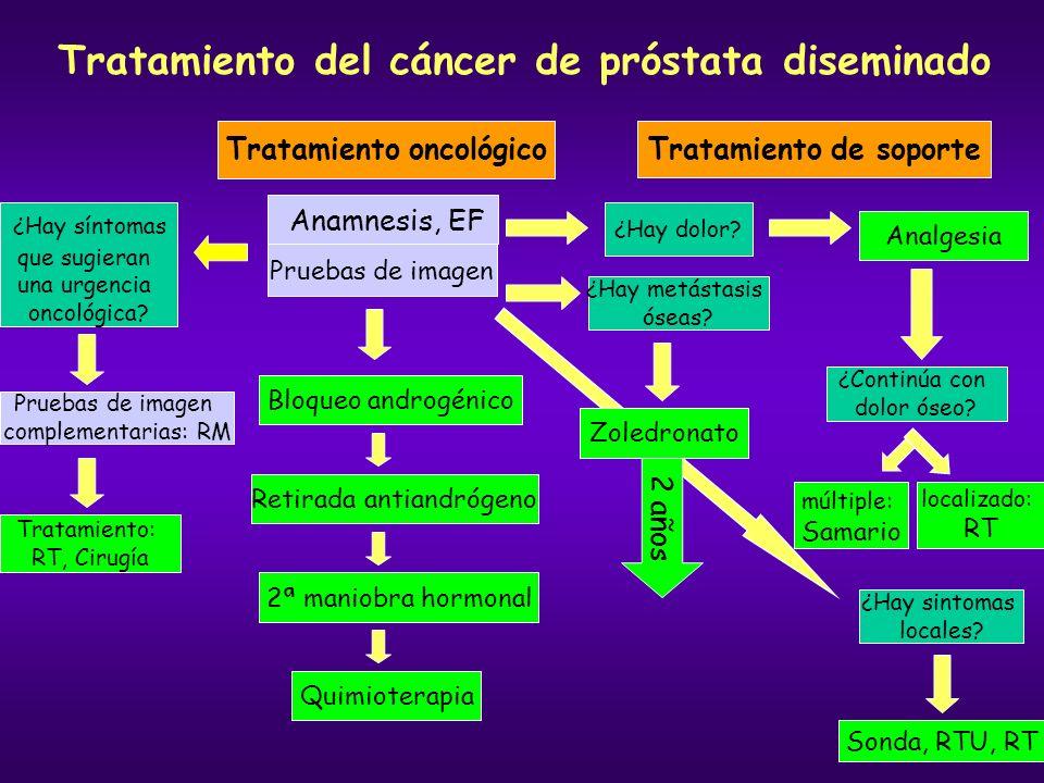 Tratamiento del cáncer de próstata diseminado ¿Hay síntomas que sugieran una urgencia oncológica? ¿Hay dolor? Analgesia Bloqueo androgénico Pruebas de