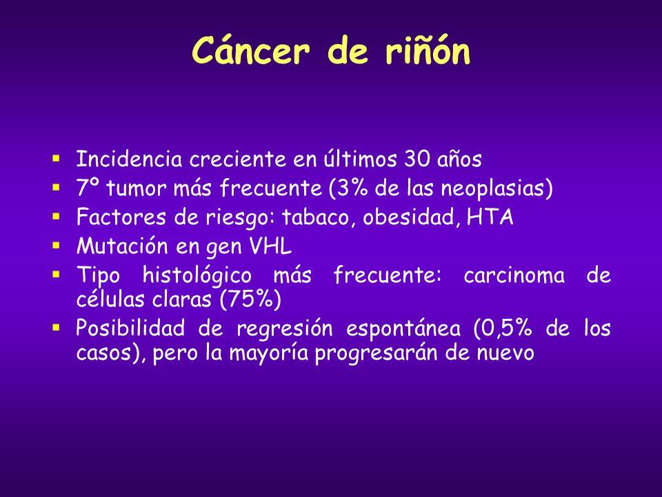 Cáncer de riñón Incidencia creciente en últimos 30 años 7º tumor más frecuente (3% de las neoplasias) Factores de riesgo: tabaco, obesidad, HTA Mutaci