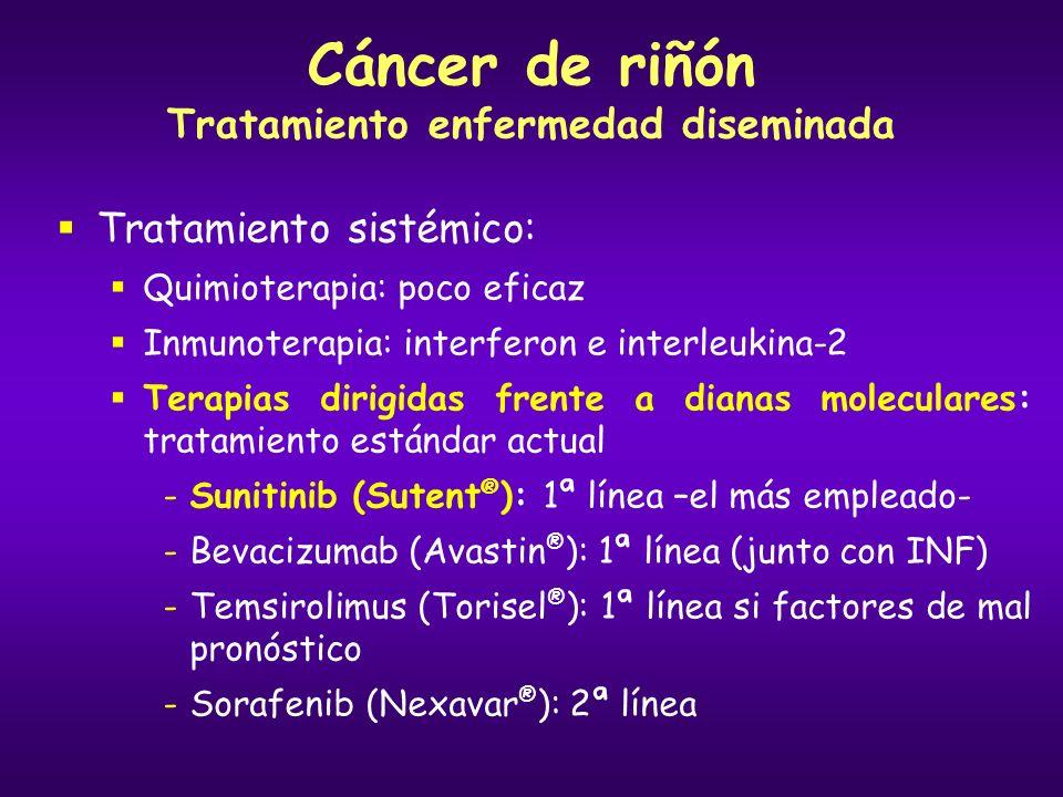 Cáncer de riñón Tratamiento enfermedad diseminada Tratamiento sistémico: Quimioterapia: poco eficaz Inmunoterapia: interferon e interleukina-2 Terapia