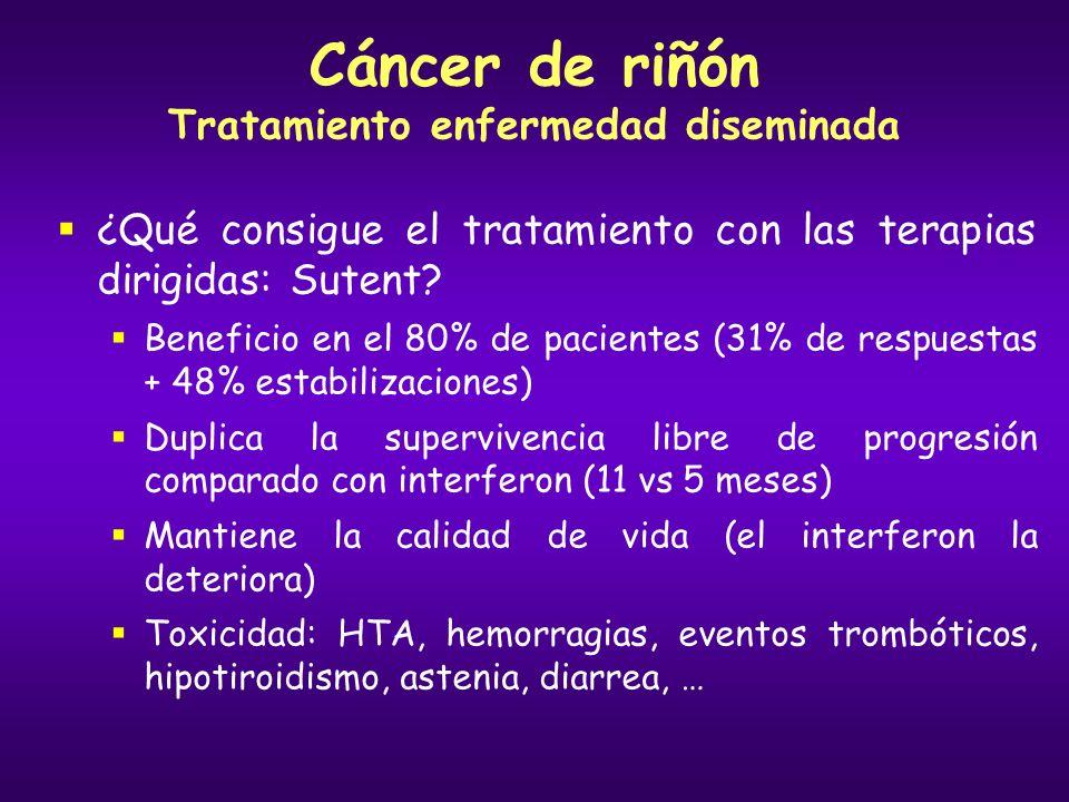 Cáncer de riñón Tratamiento enfermedad diseminada ¿Qué consigue el tratamiento con las terapias dirigidas: Sutent? Beneficio en el 80% de pacientes (3