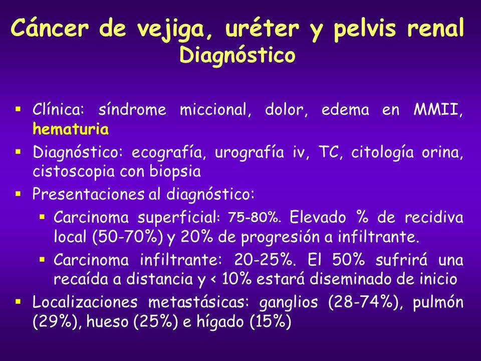Cáncer de vejiga, uréter y pelvis renal Diagnóstico Clínica: síndrome miccional, dolor, edema en MMII, hematuria Diagnóstico: ecografía, urografía iv,