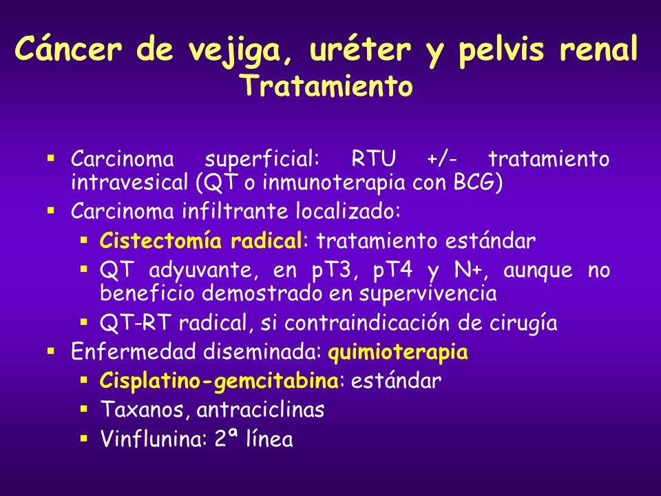 Cáncer de vejiga, uréter y pelvis renal Tratamiento Carcinoma superficial: RTU +/- tratamiento intravesical (QT o inmunoterapia con BCG) Carcinoma inf
