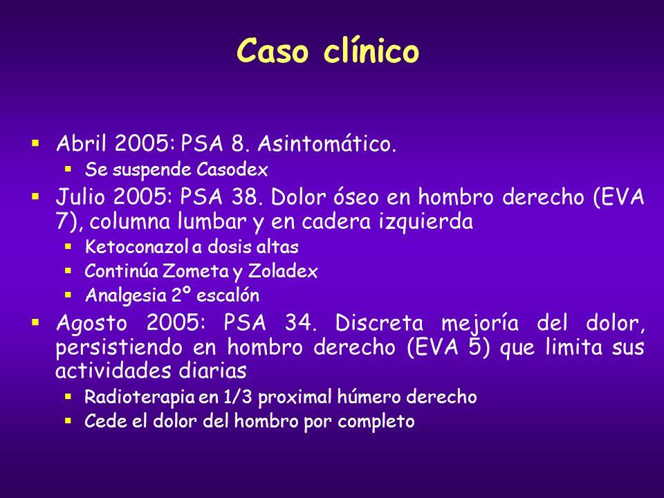 Caso clínico Abril 2005: PSA 8. Asintomático. Se suspende Casodex Julio 2005: PSA 38. Dolor óseo en hombro derecho (EVA 7), columna lumbar y en cadera