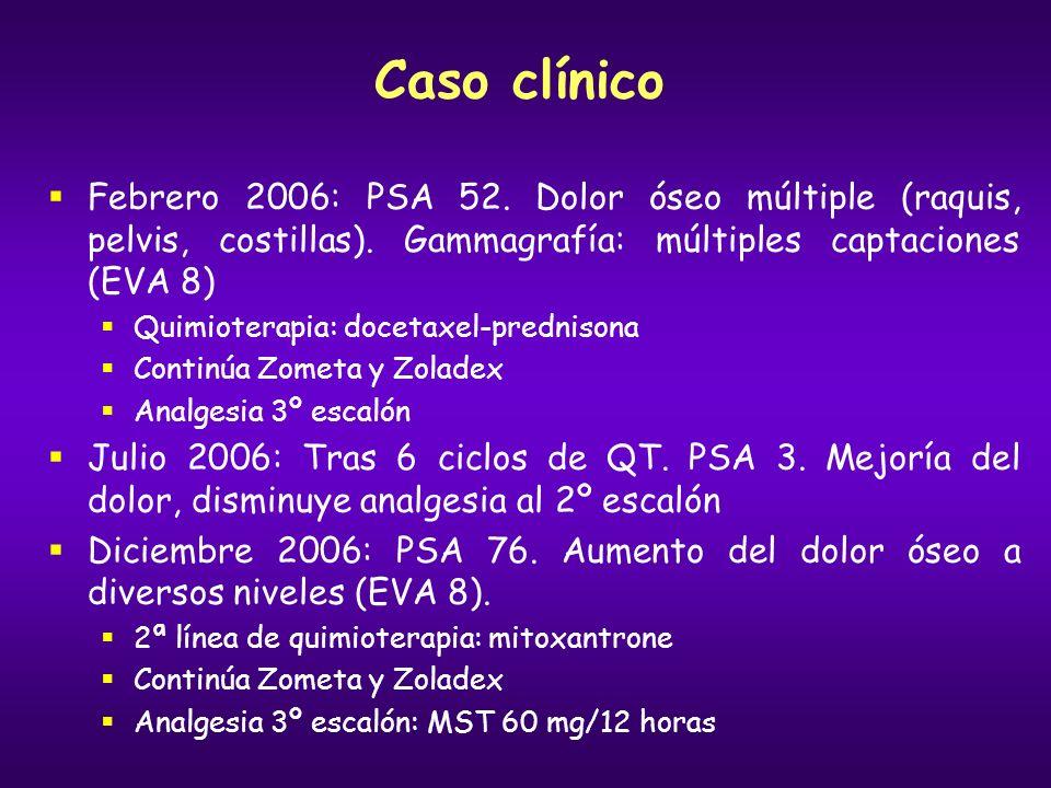 Caso clínico Febrero 2006: PSA 52. Dolor óseo múltiple (raquis, pelvis, costillas). Gammagrafía: múltiples captaciones (EVA 8) Quimioterapia: docetaxe