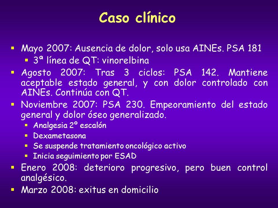 Caso clínico Mayo 2007: Ausencia de dolor, solo usa AINEs. PSA 181 3ª línea de QT: vinorelbina Agosto 2007: Tras 3 ciclos: PSA 142. Mantiene aceptable