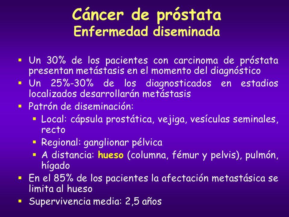 Cáncer de próstata Enfermedad diseminada Un 30% de los pacientes con carcinoma de próstata presentan metástasis en el momento del diagnóstico Un 25%-3
