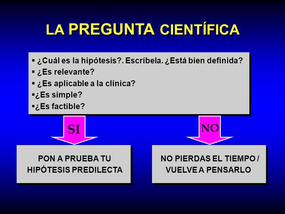 LA PREGUNTA CIENTÍFICA ¿Cuál es la hipótesis?. Escríbela. ¿Está bien definida? ¿Es relevante? ¿Es aplicable a la clínica? ¿Es simple? ¿Es factible? ¿C