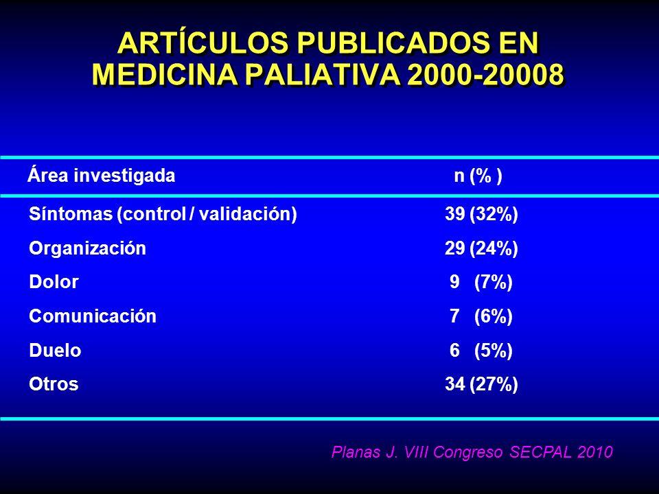 ARTÍCULOS PUBLICADOS EN MEDICINA PALIATIVA 2000-20008 Área investigada n (% ) Síntomas (control / validación) 39 (32%) Organización 29 (24%) Dolor 9 (