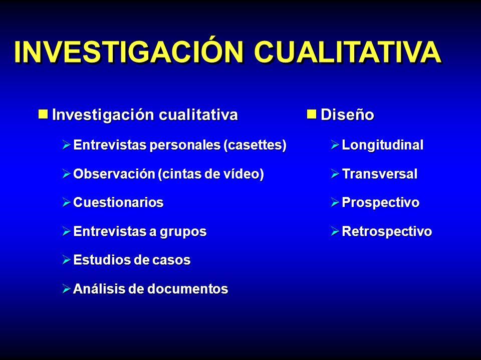 INVESTIGACIÓN CUALITATIVA Investigación cualitativa Investigación cualitativa Entrevistas personales (casettes) Entrevistas personales (casettes) Obse