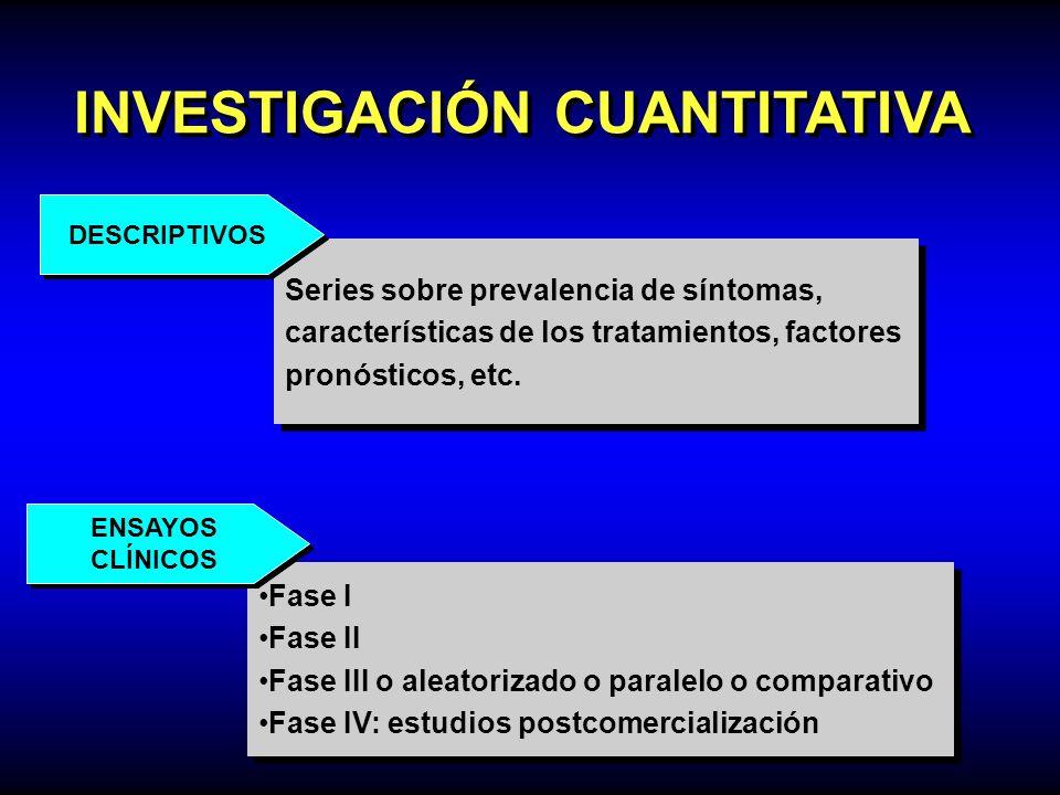 INVESTIGACIÓN CUANTITATIVA Series sobre prevalencia de síntomas, características de los tratamientos, factores pronósticos, etc. Series sobre prevalen