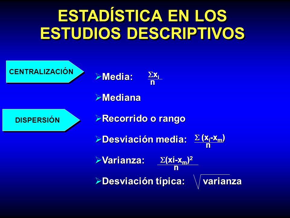 ESTADÍSTICA EN LOS ESTUDIOS DESCRIPTIVOS Media: Media: Mediana Mediana Recorrido o rango Recorrido o rango Desviación media: Desviación media: Varianz