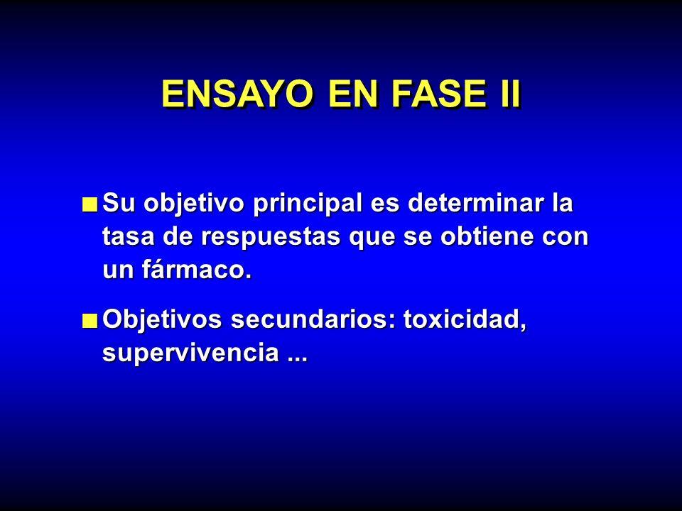 ENSAYO EN FASE II Su objetivo principal es determinar la tasa de respuestas que se obtiene con un fármaco. Su objetivo principal es determinar la tasa