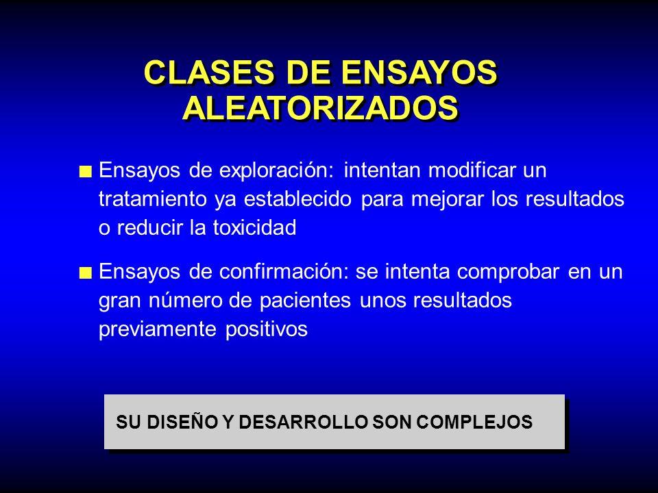 CLASES DE ENSAYOS ALEATORIZADOS CLASES DE ENSAYOS ALEATORIZADOS Ensayos de exploración: intentan modificar un tratamiento ya establecido para mejorar