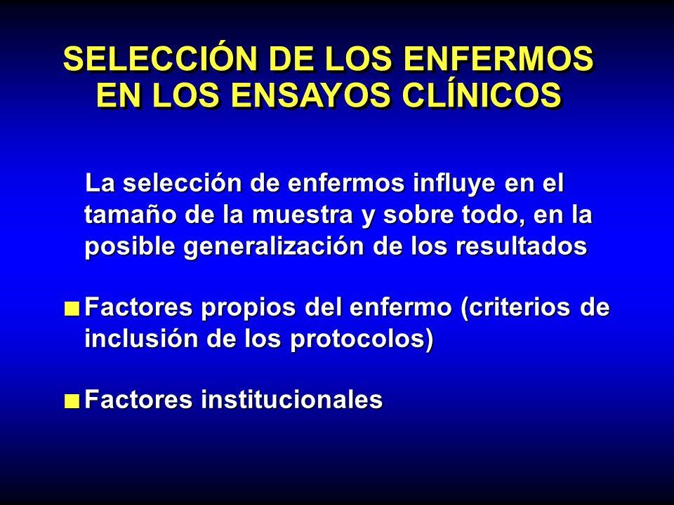 SELECCIÓN DE LOS ENFERMOS EN LOS ENSAYOS CLÍNICOS La selección de enfermos influye en el tamaño de la muestra y sobre todo, en la posible generalizaci