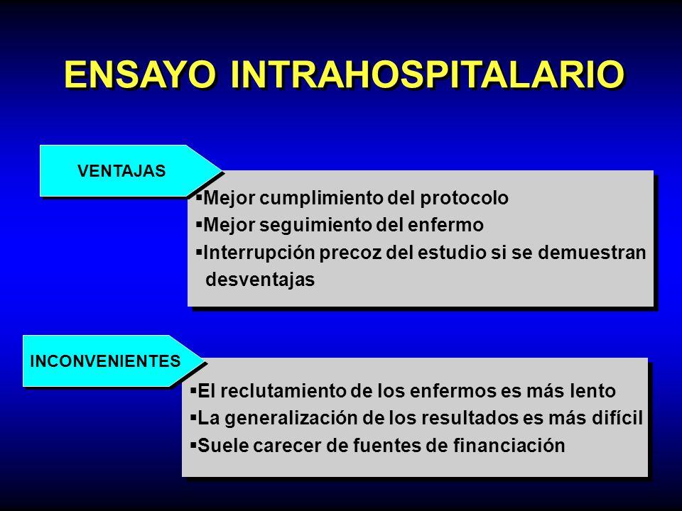 ENSAYO INTRAHOSPITALARIO Mejor cumplimiento del protocolo Mejor seguimiento del enfermo Interrupción precoz del estudio si se demuestran desventajas M