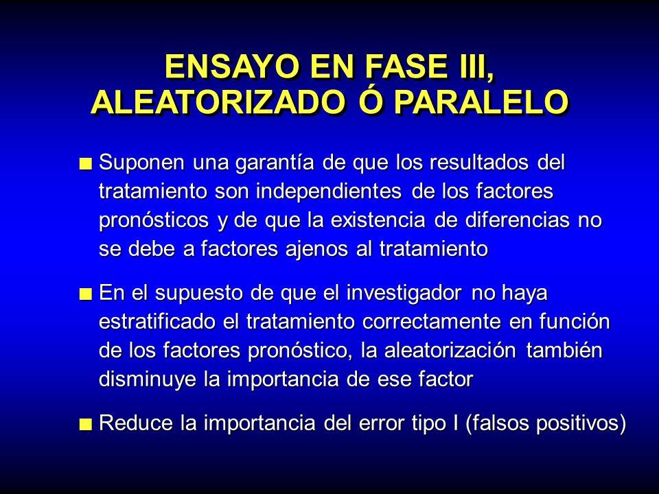 ENSAYO EN FASE III, ALEATORIZADO Ó PARALELO Suponen una garantía de que los resultados del tratamiento son independientes de los factores pronósticos