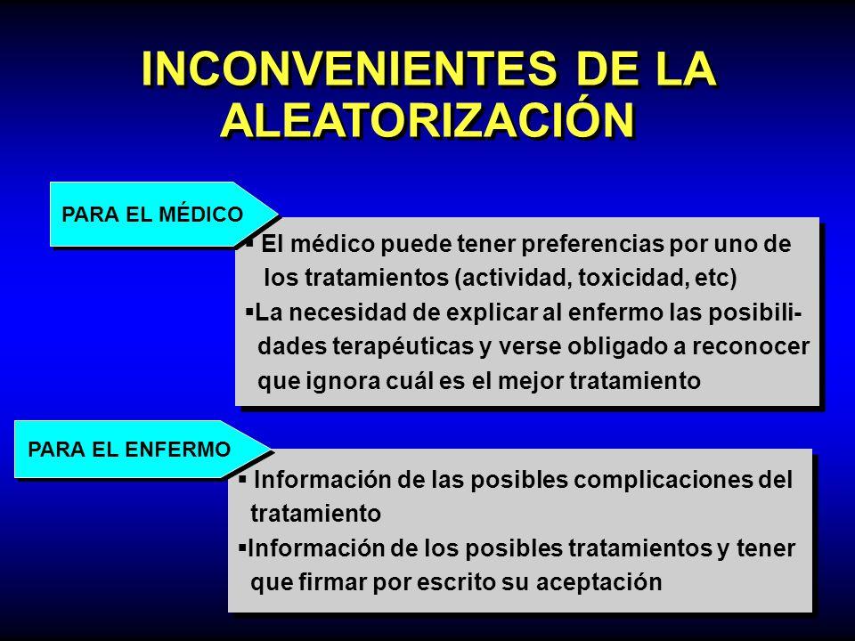 INCONVENIENTES DE LA ALEATORIZACIÓN El médico puede tener preferencias por uno de los tratamientos (actividad, toxicidad, etc) La necesidad de explica